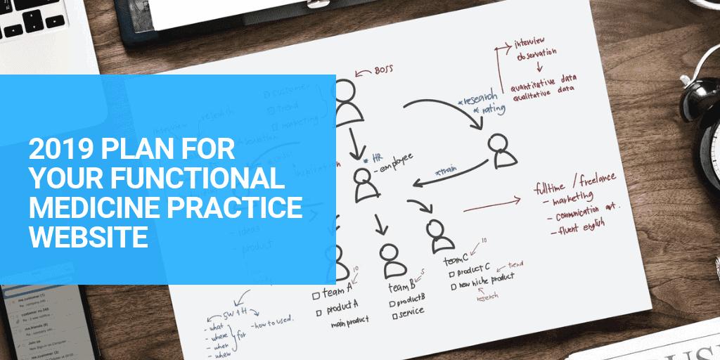 2019 Plan for your Functional Medicine Practice Website